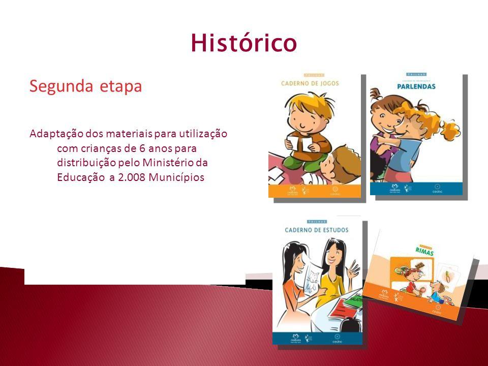 Histórico Segunda etapa Adaptação dos materiais para utilização com crianças de 6 anos para distribuição pelo Ministério da Educação a 2.008 Município