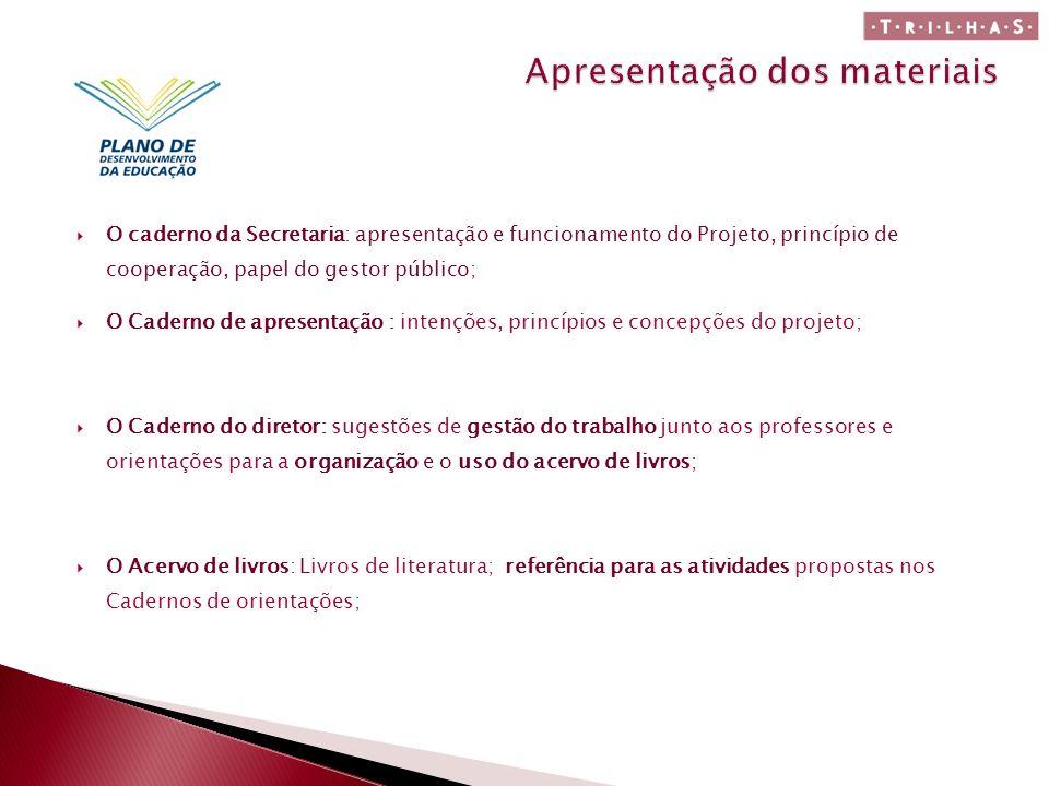 O caderno da Secretaria: apresentação e funcionamento do Projeto, princípio de cooperação, papel do gestor público; O Caderno de apresentação : intenç