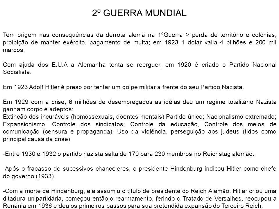 2º GUERRA MUNDIAL Tem origem nas conseqüências da derrota alemã na 1ºGuerra > perda de território e colônias, proibição de manter exército, pagamento