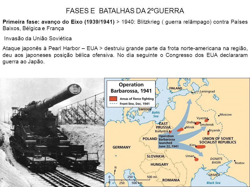 FASES E BATALHAS DA 2ºGUERRA Primeira fase: avanço do Eixo (1939/1941) > 1940: Blitzkrieg ( guerra relâmpago) contra Países Baixos, Bélgica e França I