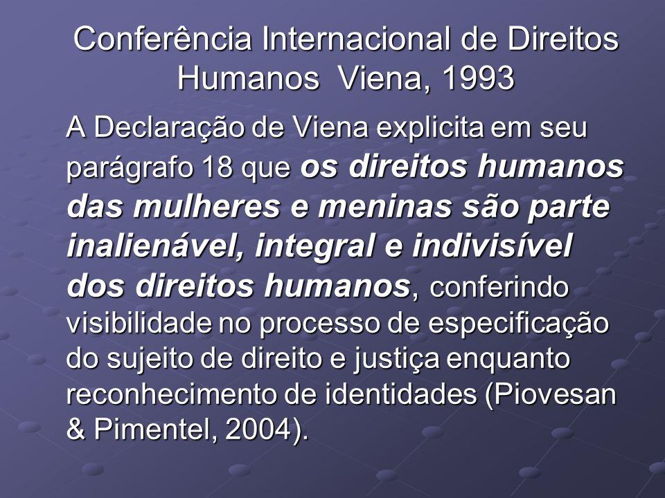 Conferência Internacional de Direitos Humanos Viena, 1993 A Declaração de Viena explicita em seu parágrafo 18 que os direitos humanos das mulheres e m