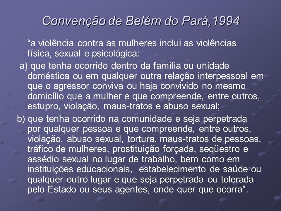 Convenção de Belém do Pará,1994 a violência contra as mulheres inclui as violências física, sexual e psicológica: a) que tenha ocorrido dentro da famí