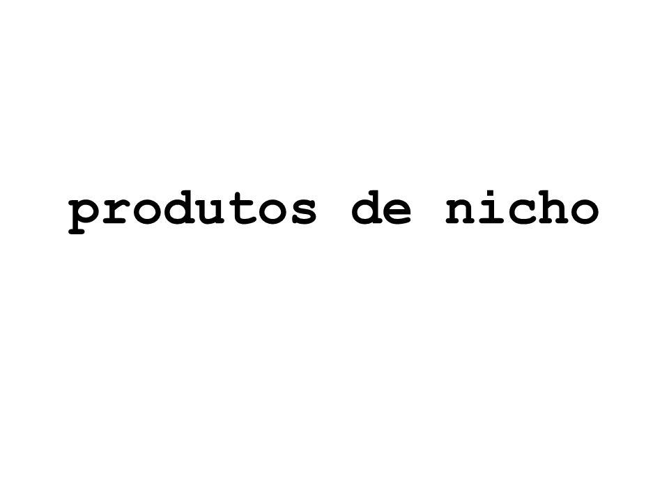 produtos de nicho