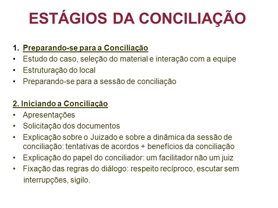 ESTÁGIOS DA CONCILIAÇÃO 1.Preparando-se para a Conciliação Estudo do caso, seleção do material e interação com a equipe Estruturação do local Preparan