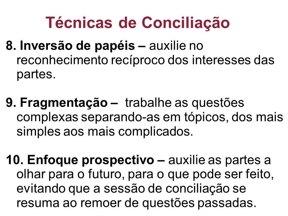 Técnicas de Conciliação 8. Inversão de papéis – auxilie no reconhecimento recíproco dos interesses das partes. 9. Fragmentação – trabalhe as questões