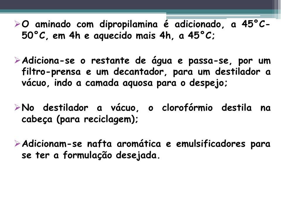 O aminado com dipropilamina é adicionado, a 45°C- 50°C, em 4h e aquecido mais 4h, a 45°C; Adiciona-se o restante de água e passa-se, por um filtro-pre