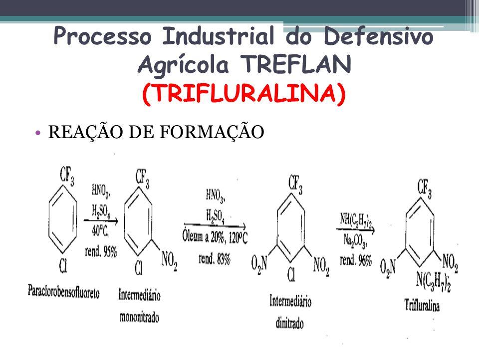 Processo Industrial do Defensivo Agrícola TREFLAN (TRIFLURALINA) REAÇÃO DE FORMAÇÃO