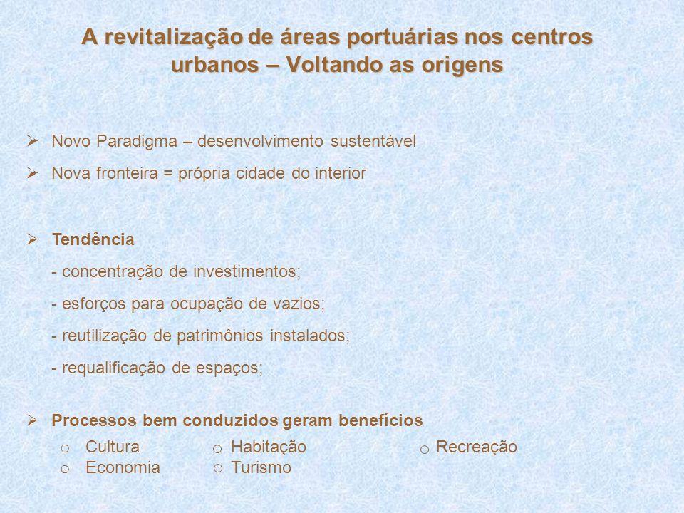 A revitalização de áreas portuárias nos centros urbanos – Voltando as origens Novo Paradigma – desenvolvimento sustentável Nova fronteira = própria ci