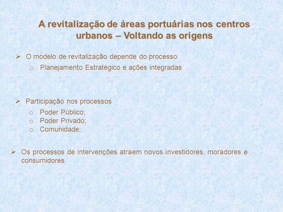 O modelo de revitalização depende do processo o Planejamento Estratégico e ações integradas A revitalização de áreas portuárias nos centros urbanos –