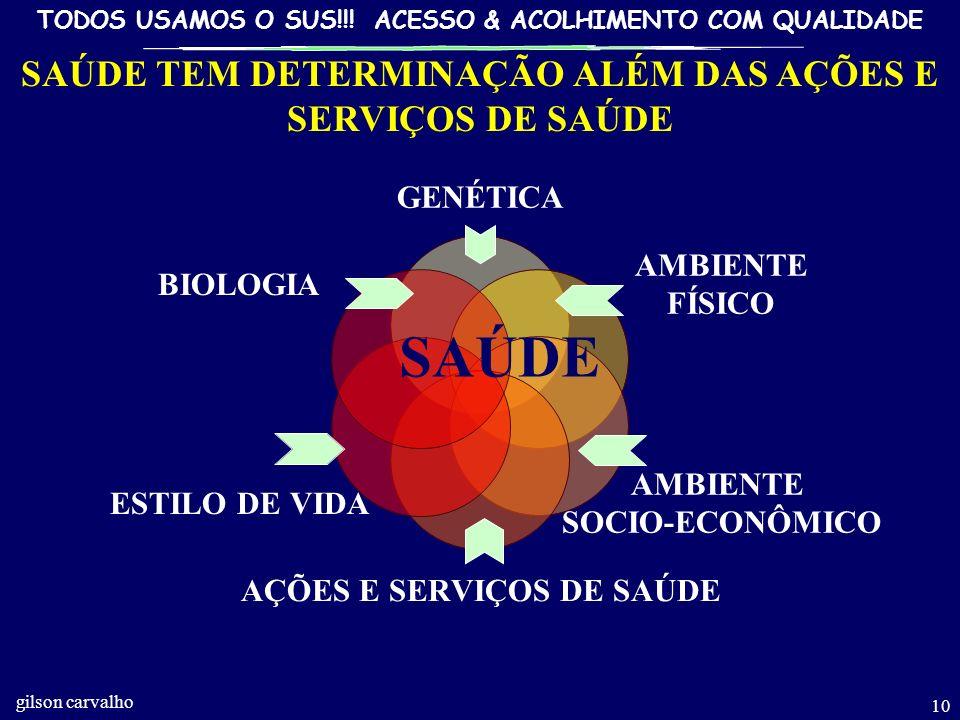 TODOS USAMOS O SUS!!! ACESSO & ACOLHIMENTO COM QUALIDADE gilson carvalho 9