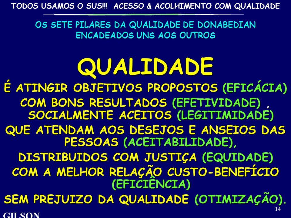 TODOS USAMOS O SUS!!! ACESSO & ACOLHIMENTO COM QUALIDADE gilson carvalho 13 QUALIDADE OS SETE PILARES DE DONABEDIAN EFICÁCIA (objetivos) EFETIVIDADE (