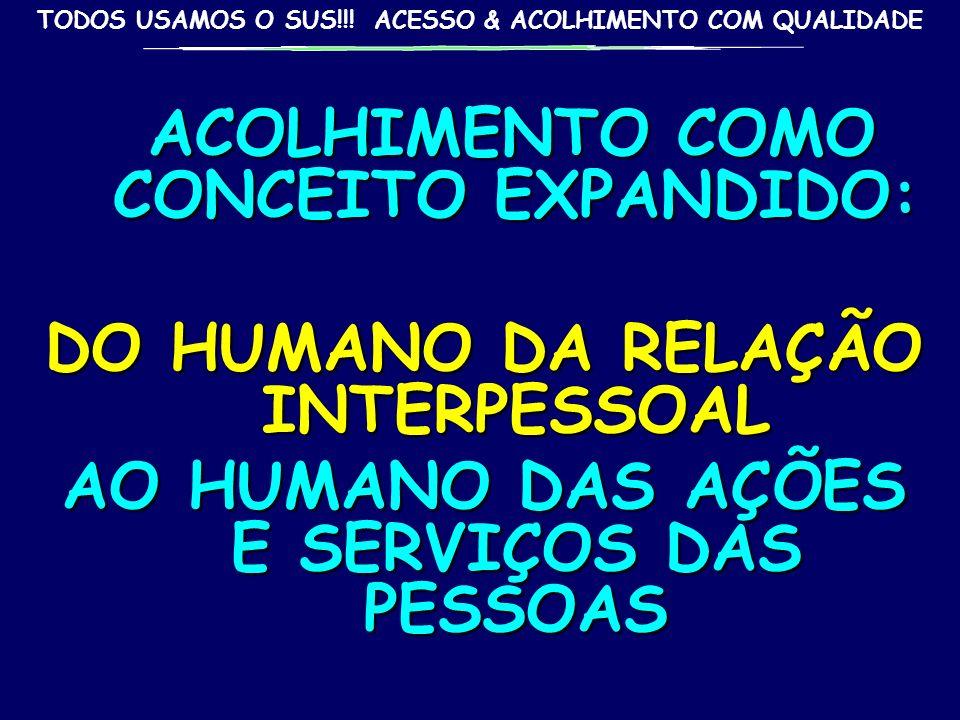 TODOS USAMOS O SUS!!! ACESSO & ACOLHIMENTO COM QUALIDADE gilson carvalho 30 DUAS ABORDAGENS DE ACOLHIMENTO: UMA ORGANIZATIVA, MATERIAL DE IMPLANTAÇÃO