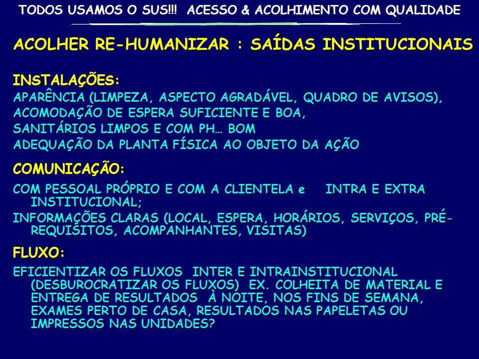 TODOS USAMOS O SUS!!! ACESSO & ACOLHIMENTO COM QUALIDADE ACOLHER RE-HUMANIZAR:SAÍDAS INSTITUCIONAIS MELHORAR A QUANTIDADE : FILAS SÃO TODAS DESUMANAS