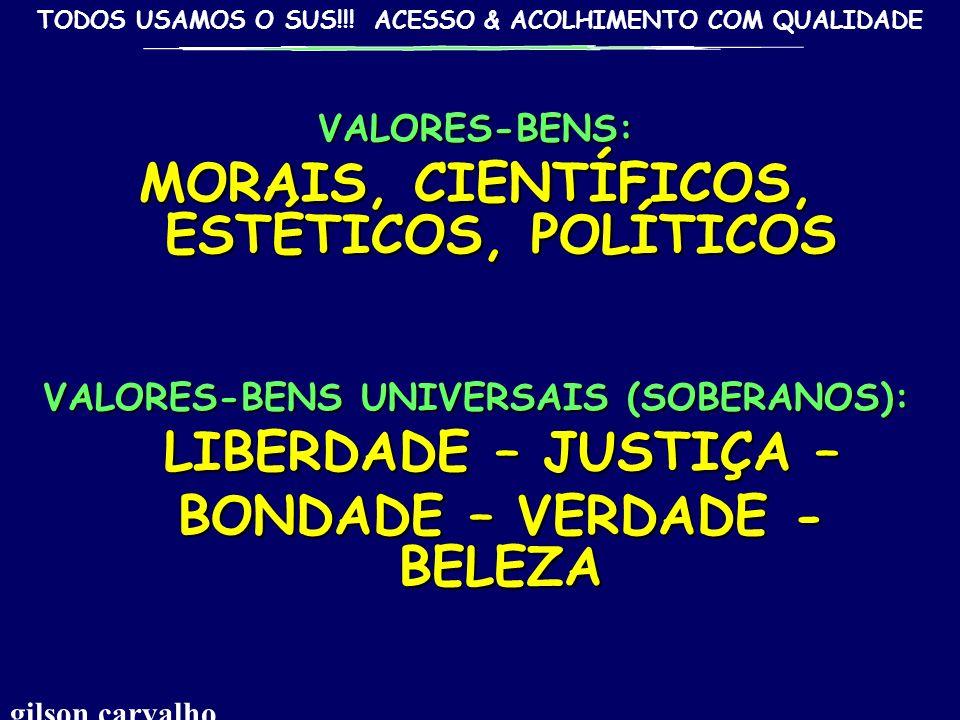TODOS USAMOS O SUS!!! ACESSO & ACOLHIMENTO COM QUALIDADE SEGUNDO LEONARDO BOFF: ÉTICA = CONJUNTO DE PRINCÍPIOS QUE REGEM, TRANSCULTURALMENTE, O COMPOR