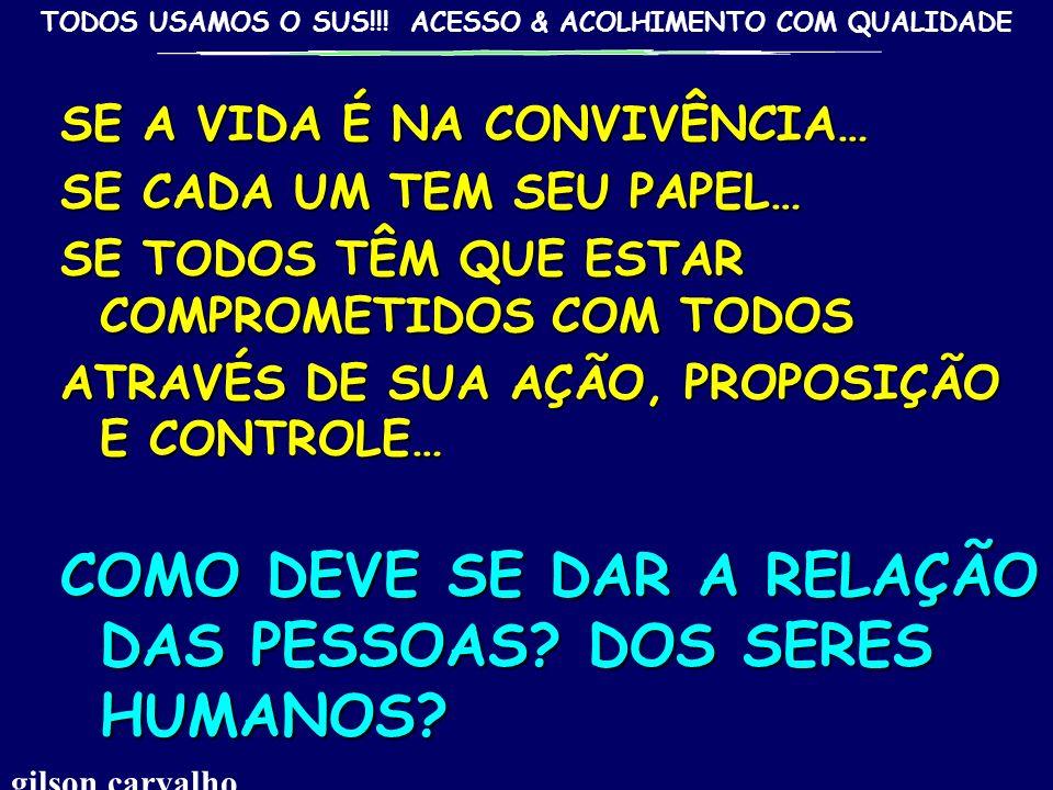 TODOS USAMOS O SUS!!! ACESSO & ACOLHIMENTO COM QUALIDADE VALORES-BENS: MORAIS, CIENTÍFICOS, ESTÉTICOS, POLÍTICOS VALORES-BENS UNIVERSAIS (SOBERANOS):