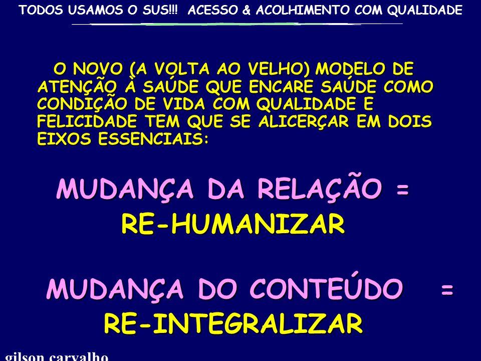 TODOS USAMOS O SUS!!! ACESSO & ACOLHIMENTO COM QUALIDADE COMO HUMANIZAR AS RELAÇÕES E AÇÃO PRÁTICA NA SAÚDE gilson carvalho