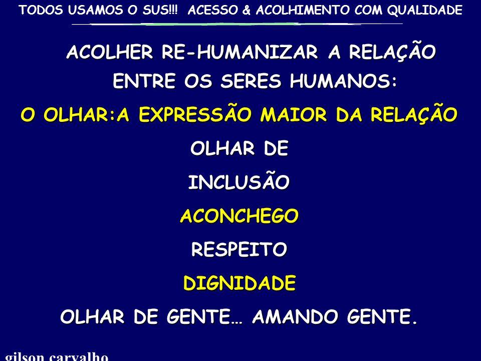 TODOS USAMOS O SUS!!! ACESSO & ACOLHIMENTO COM QUALIDADE ACOLHER RE-HUMANIZAR A RELAÇÃO ENTRE OS SERES HUMANOS: A TERNURA DO ENCONTRO ACOLHER RE-HUMAN
