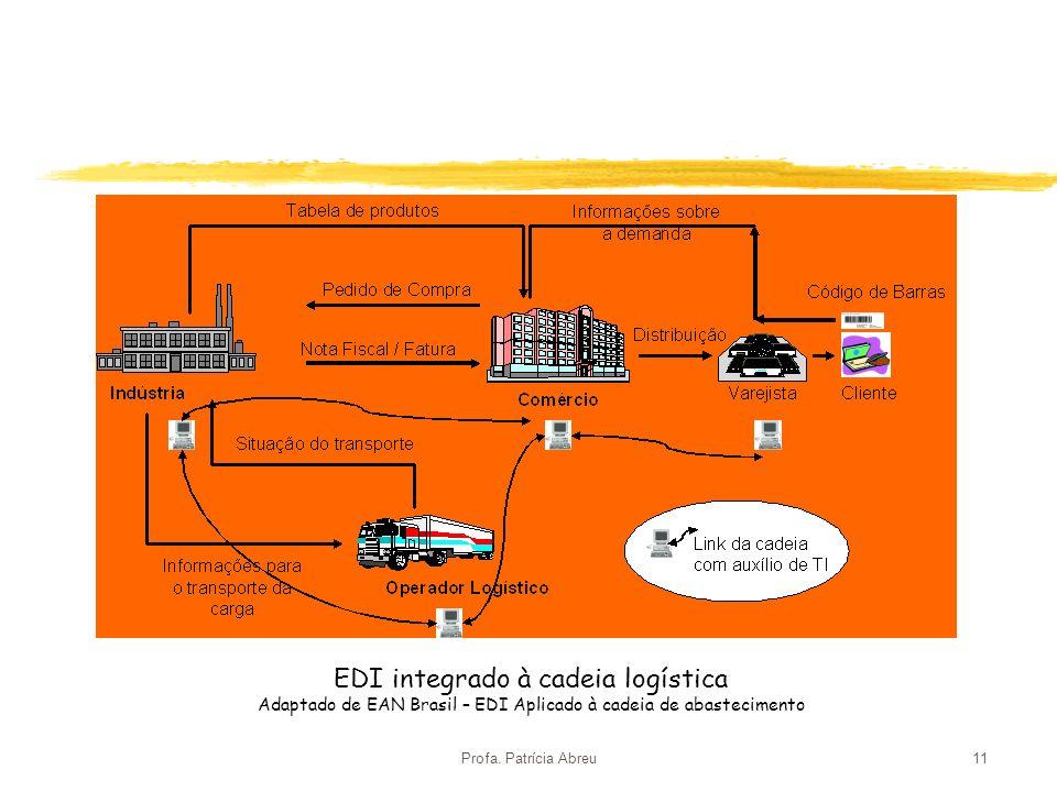 Profa. Patrícia Abreu11 EDI integrado à cadeia logística Adaptado de EAN Brasil – EDI Aplicado à cadeia de abastecimento