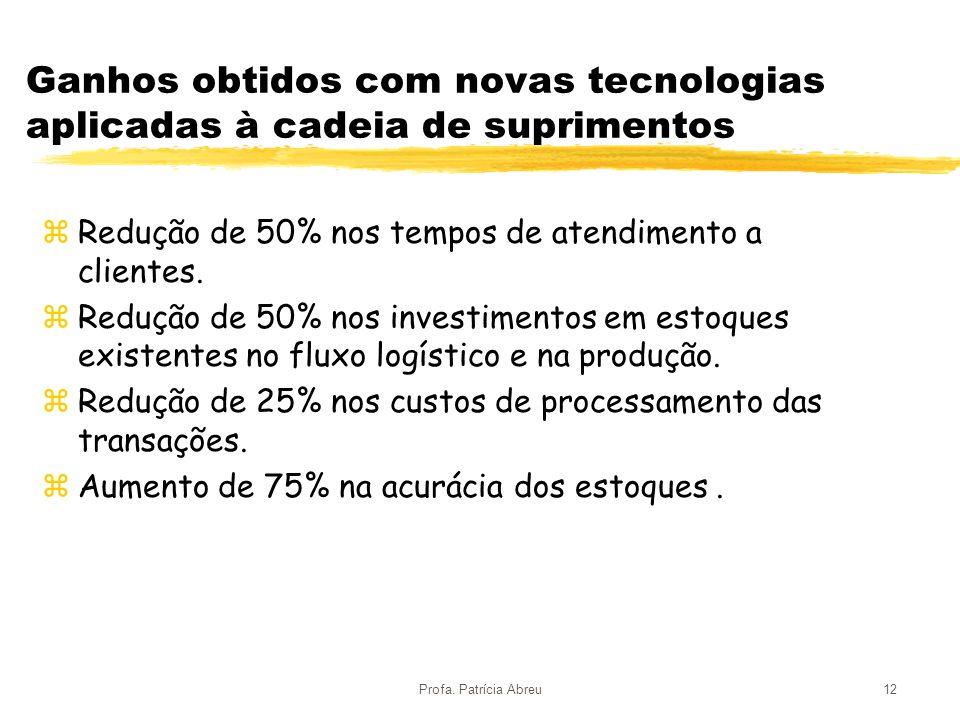 Profa. Patrícia Abreu12 Ganhos obtidos com novas tecnologias aplicadas à cadeia de suprimentos zRedução de 50% nos tempos de atendimento a clientes. z