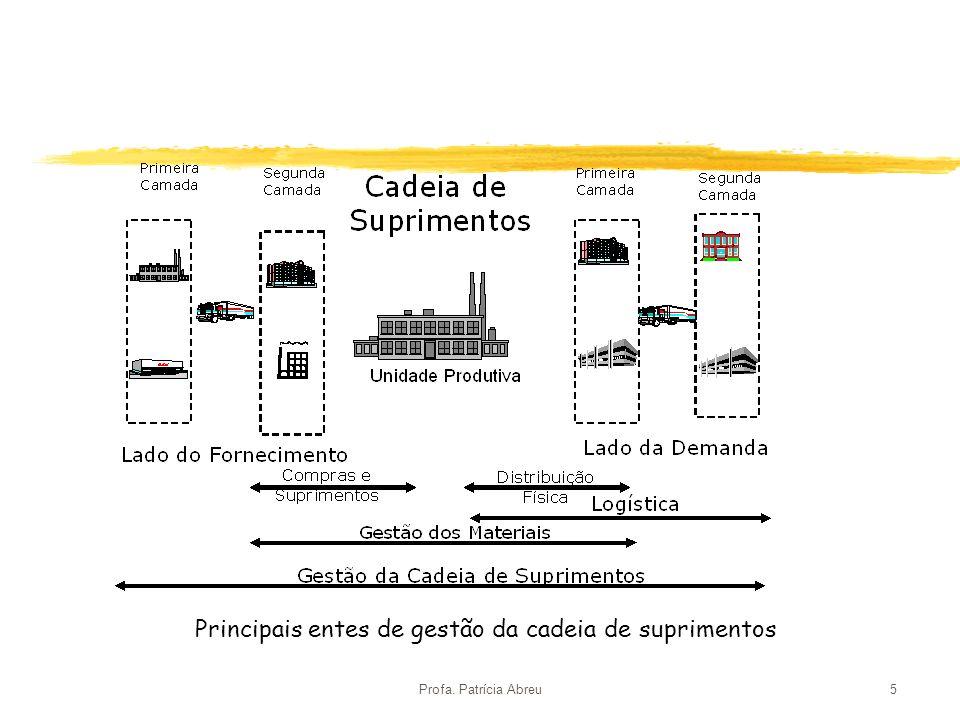 Profa.Patrícia Abreu6 Principais fluxos na cadeia de suprimentos: zFluxo de materiais.