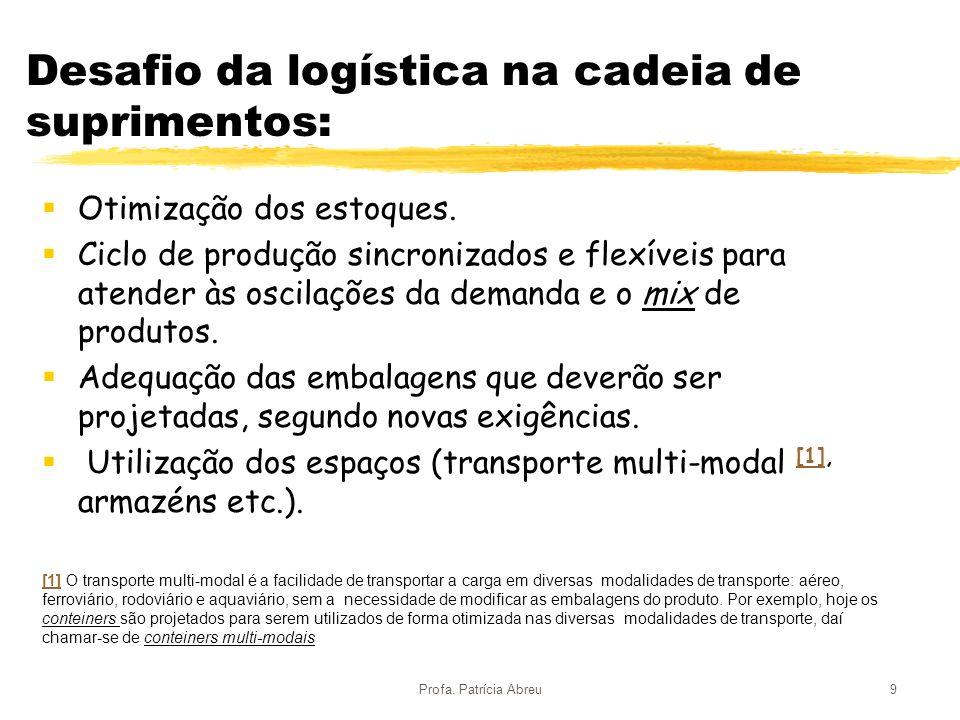 Profa. Patrícia Abreu9 [1][1] O transporte multi-modal é a facilidade de transportar a carga em diversas modalidades de transporte: aéreo, ferroviário