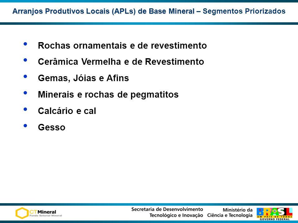Arranjos Produtivos Locais (APLs) de Base Mineral Arranjos Produtivos Locais (APLs) de Base Mineral – Segmentos Priorizados Rochas ornamentais e de re