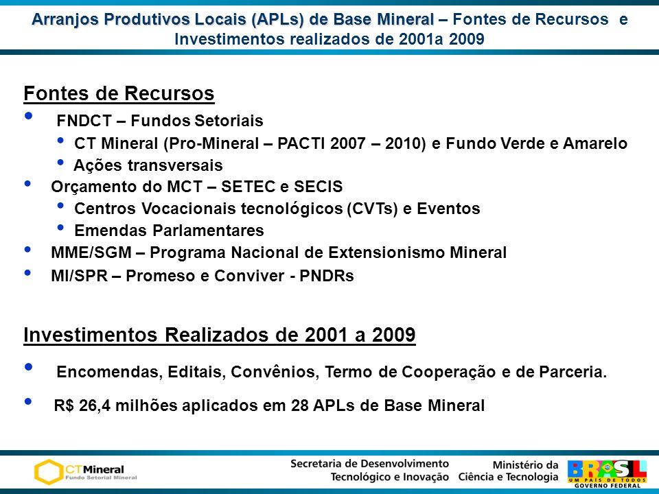 Arranjos Produtivos Locais (APLs) de Base Mineral Arranjos Produtivos Locais (APLs) de Base Mineral – Fontes de Recursos e Investimentos realizados de