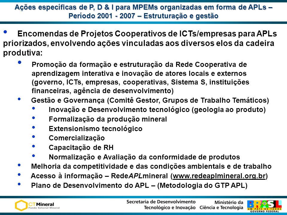 Ações específicas de P, D & I para MPEMs organizadas em forma de APLs – Período 2001 - 2007 – Estruturação e gestão Encomendas de Projetos Cooperativo