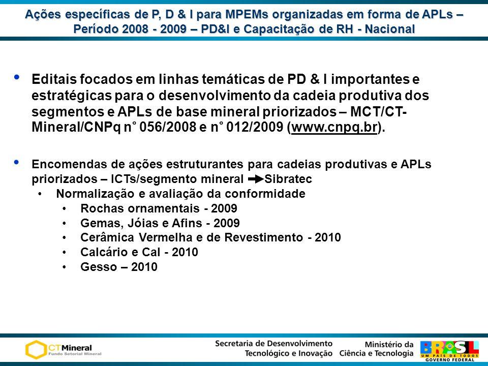 Ações específicas de P, D & I para MPEMs organizadas em forma de APLs – Período 2008 - 2009 – PD&I e Capacitação de RH - Nacional Editais focados em l