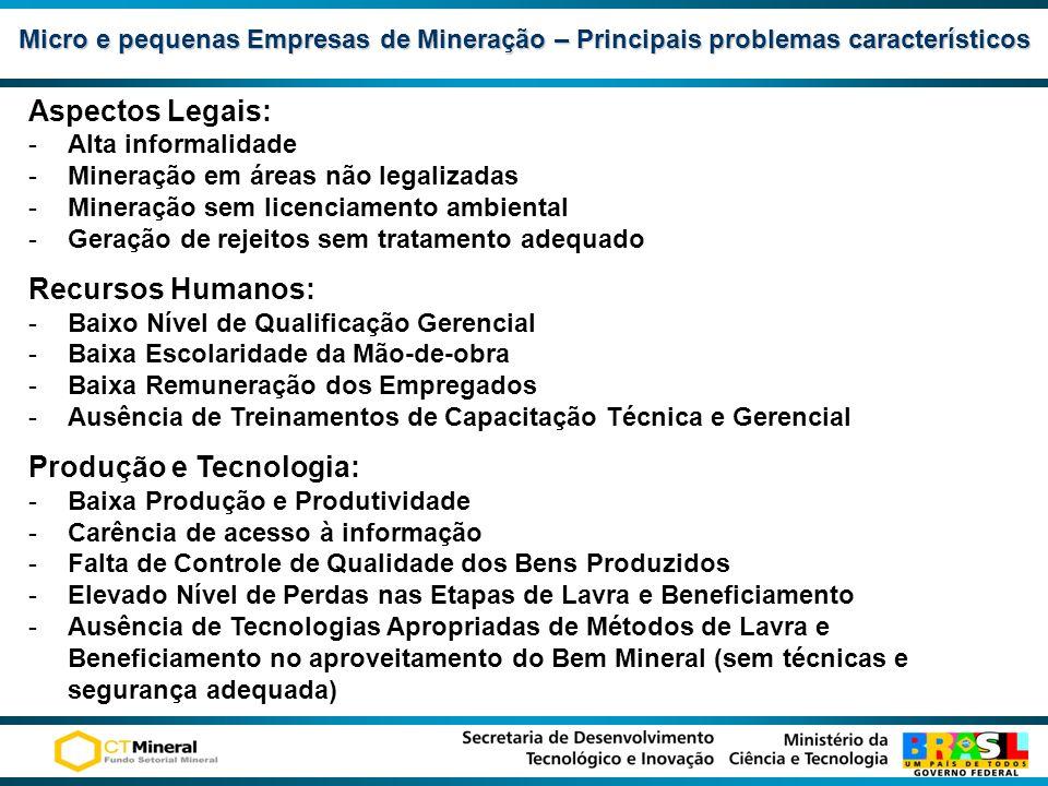 Micro e pequenas Empresas de Mineração– Principais problemas característicos Micro e pequenas Empresas de Mineração – Principais problemas característ