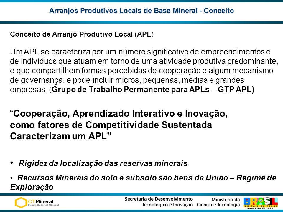 Arranjos Produtivos Locais de Base Mineral - Conceito Conceito de Arranjo Produtivo Local (APL) Um APL se caracteriza por um número significativo de e