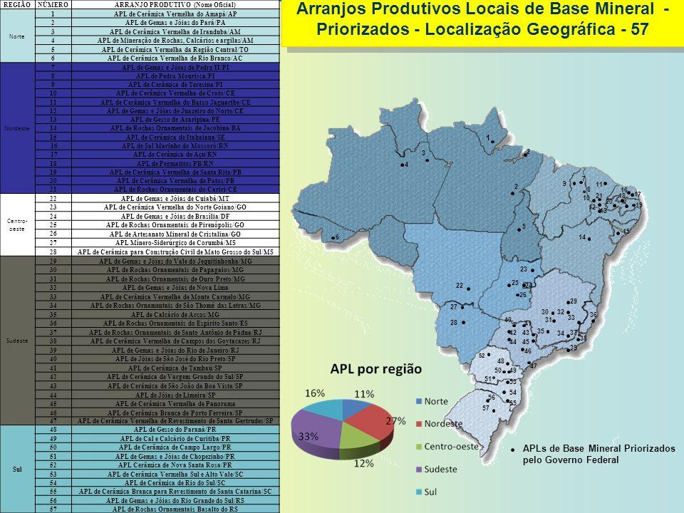 Arranjos Produtivos Locais de Base Mineral - Priorizados - Localização Geográfica - 57 APLs de Base Mineral Priorizados pelo Governo Federal 1 4 3 6 2