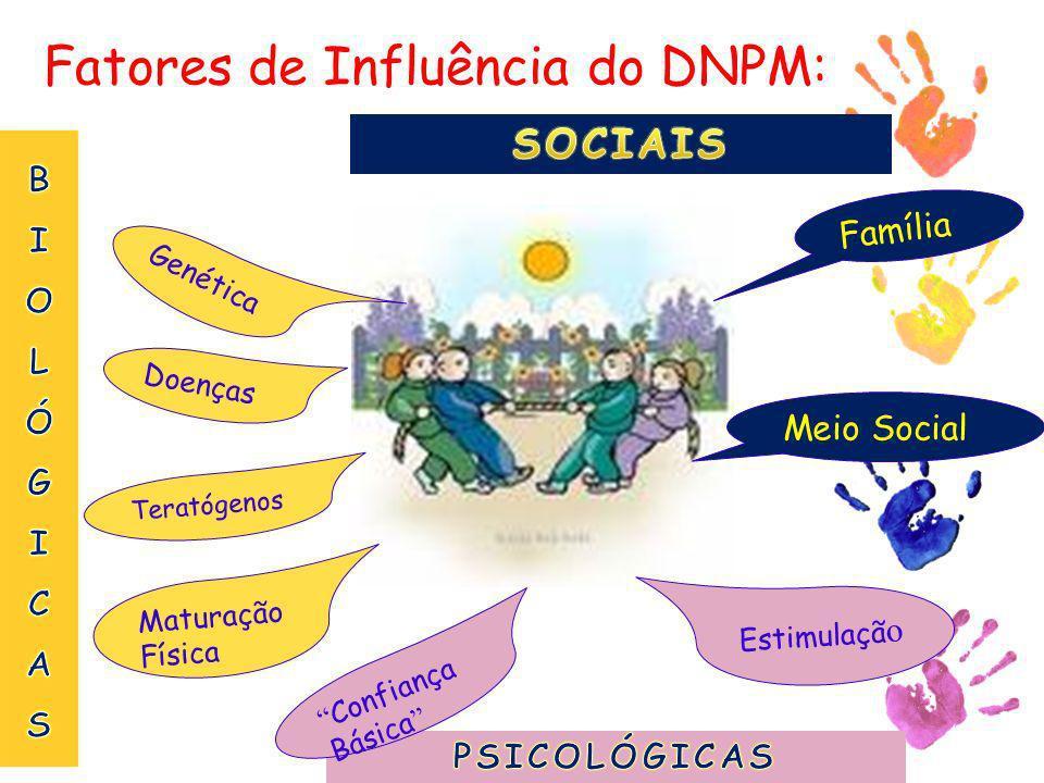 Fatores de Influência do DNPM: Genética Teratógenos Doenças Maturação Física Confiança Básica Estimulaçã o Família Meio Social