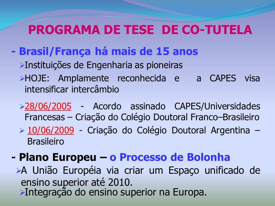 - Brasil/França há mais de 15 anos Instituições de Engenharia as pioneiras HOJE: Amplamente reconhecida e a CAPES visa intensificar intercâmbio 28/06/