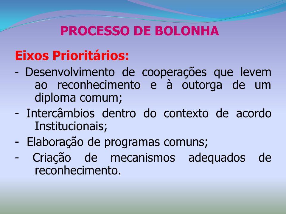 Eixos Prioritários: - Desenvolvimento de cooperações que levem ao reconhecimento e à outorga de um diploma comum; - Intercâmbios dentro do contexto de