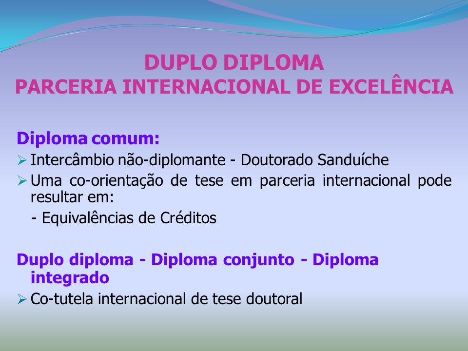 DUPLO DIPLOMA PARCERIA INTERNACIONAL DE EXCELÊNCIA Diploma comum: Intercâmbio não-diplomante - Doutorado Sanduíche Uma co-orientação de tese em parcer