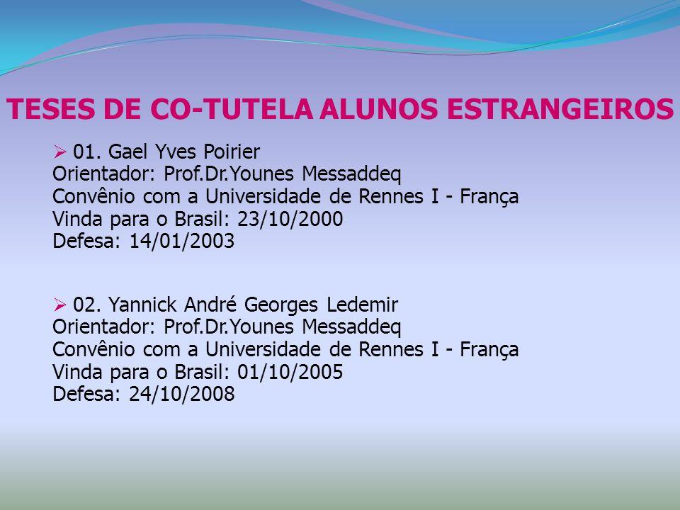 TESES DE CO-TUTELA ALUNOS ESTRANGEIROS 01. Gael Yves Poirier Orientador: Prof.Dr.Younes Messaddeq Convênio com a Universidade de Rennes I - França Vin