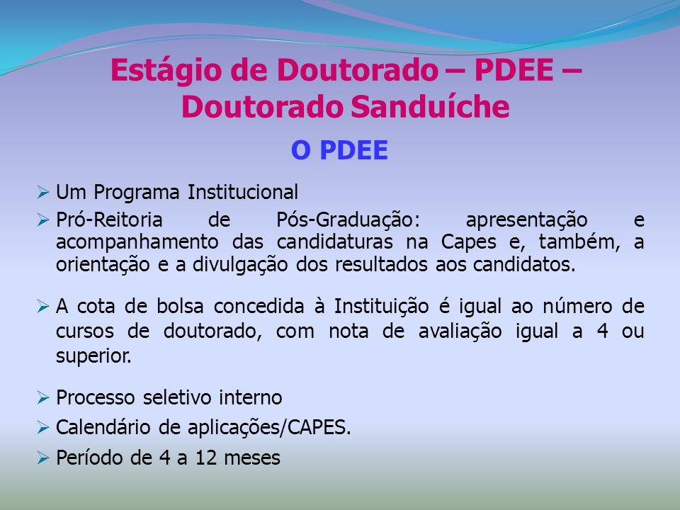 Estágio de Doutorado – PDEE – Doutorado Sanduíche O PDEE Um Programa Institucional Pró-Reitoria de Pós-Graduação: apresentação e acompanhamento das ca