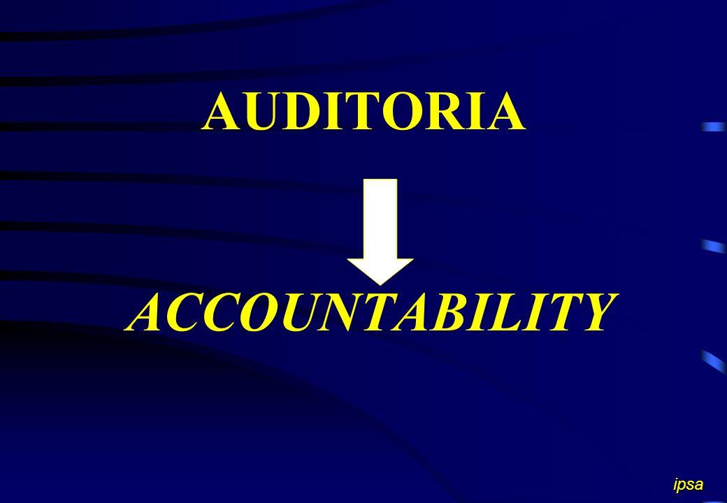 CONCEITO DE AUDITORIA CONJUNTO DE PROCEDIMENTOS TÉCNICOS APLICADOS, COM BASE EM NORMAS PROFISSIONAIS, SOBRE UMA RELAÇÃO DE ACCOUNTABILITY OBJETIVANDO