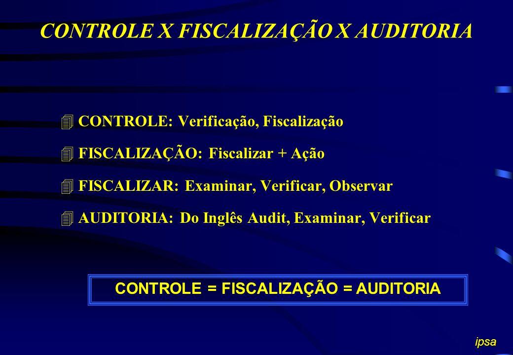 CONTROLE X FISCALIZAÇÃO X AUDITORIA 4CONTROLE: Verificação, Fiscalização 4FISCALIZAÇÃO: Fiscalizar + Ação 4FISCALIZAR: Examinar, Verificar, Observar 4AUDITORIA: Do Inglês Audit, Examinar, Verificar CONTROLE = FISCALIZAÇÃO = AUDITORIA ipsa