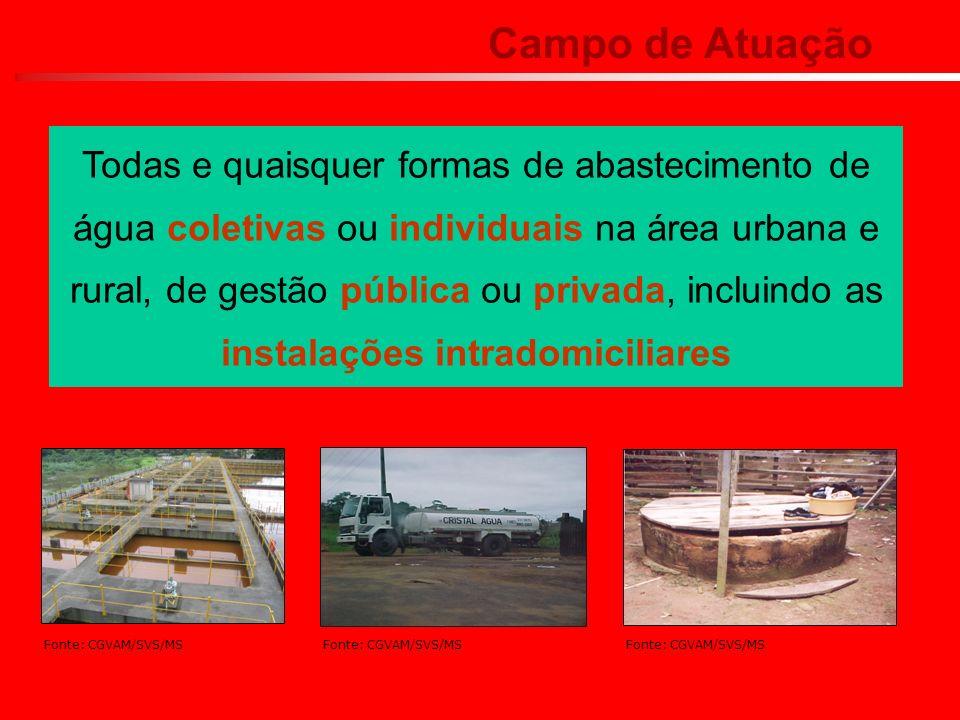 Campo de Atuação Todas e quaisquer formas de abastecimento de água coletivas ou individuais na área urbana e rural, de gestão pública ou privada, incl