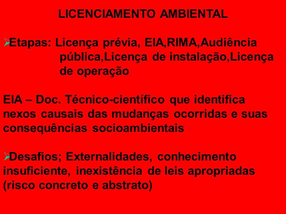 LICENCIAMENTO AMBIENTAL Etapas: Licença prévia, EIA,RIMA,Audiência pública,Licença de instalação,Licença de operação EIA – Doc. Técnico-científico que