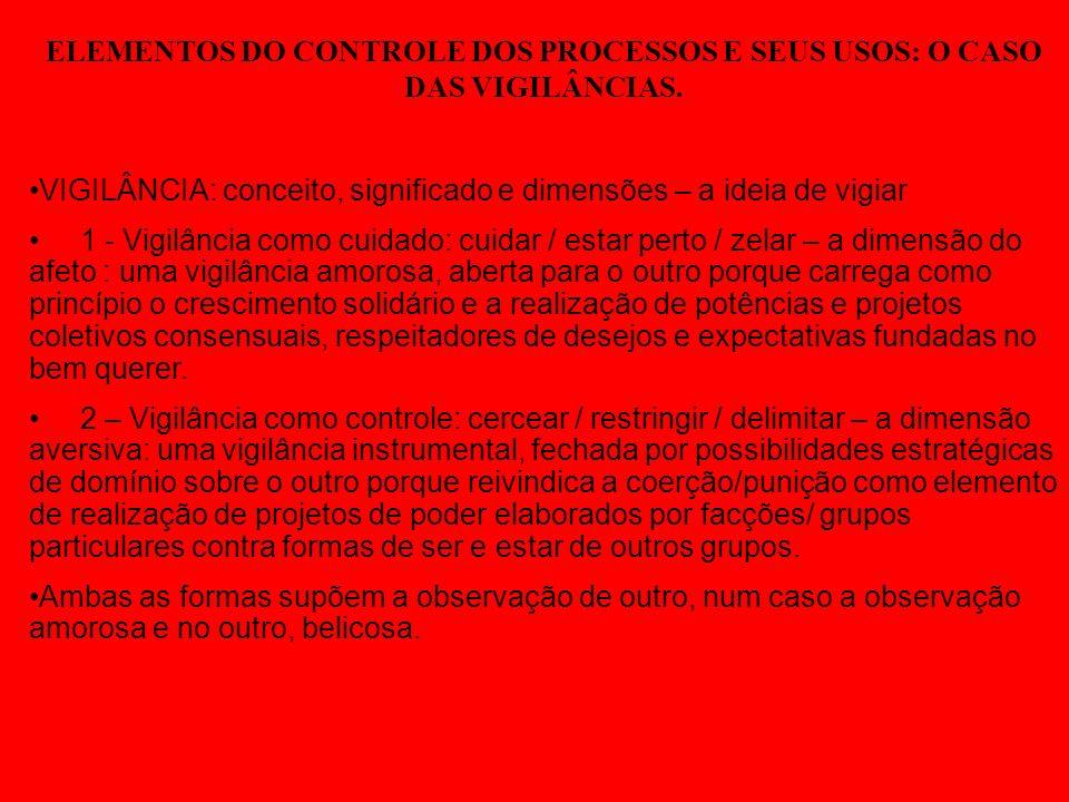 VIGILÂNCIA EM SAÚDE TIPOS DE VIGILÂNCIA EM SAÚDE DE ACORDO COM O OBJETO DA VIGILÂNCIA VIGILÂNCIA DA DOENÇA/AGRAVO VIGILÂNCIA DO DOENTE VIGILÂNCIA DOS EXPOSTOS VIGILÂNCIA DOS FATORES DE RISCO BIOMARCADORES VIGILÂNCIA DE AGENTES VIGILÂNCIA DO AGENTE PROPRIAMENTE DITO VIGILÂNCIA ENTOMOLÓGICA VIGILÂNCIA DE PROCESSOS VIGILÂNCIA DE AMBIENTES VIGILÂNCIA DO TRABALHO VIGILÂNCIA DE SITUAÇÕES DE RISCO/PERIGO VIGILÂNCIA DO PRODUTO/ MERCADORIAS VIGILÂNCIA DOS RESÍDUOS / PASSIVOS INDICADORES BIOLÓGICOS DE EXPOSIÇÃO E EFEITOS VIGILÂNCIA DE COMPORTAMENTOS PREJUDICIAIS À SAÚDE VIGILÂNCIA DE SISTEMAS: ECO-SOCIO-SANITÁRIA