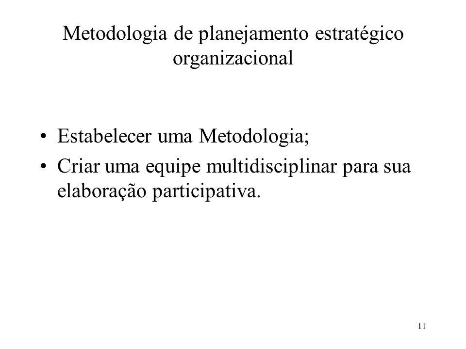 11 Metodologia de planejamento estratégico organizacional Estabelecer uma Metodologia; Criar uma equipe multidisciplinar para sua elaboração participa