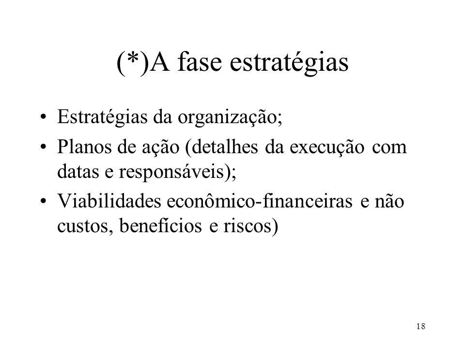 18 (*)A fase estratégias Estratégias da organização; Planos de ação (detalhes da execução com datas e responsáveis); Viabilidades econômico-financeira