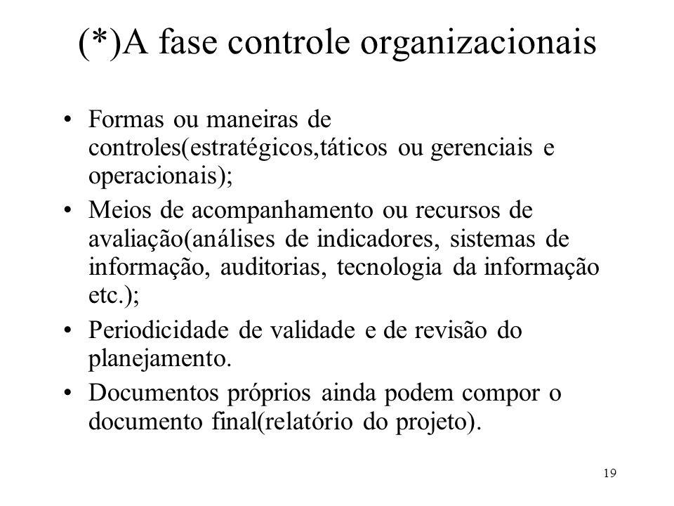 19 (*)A fase controle organizacionais Formas ou maneiras de controles(estratégicos,táticos ou gerenciais e operacionais); Meios de acompanhamento ou r