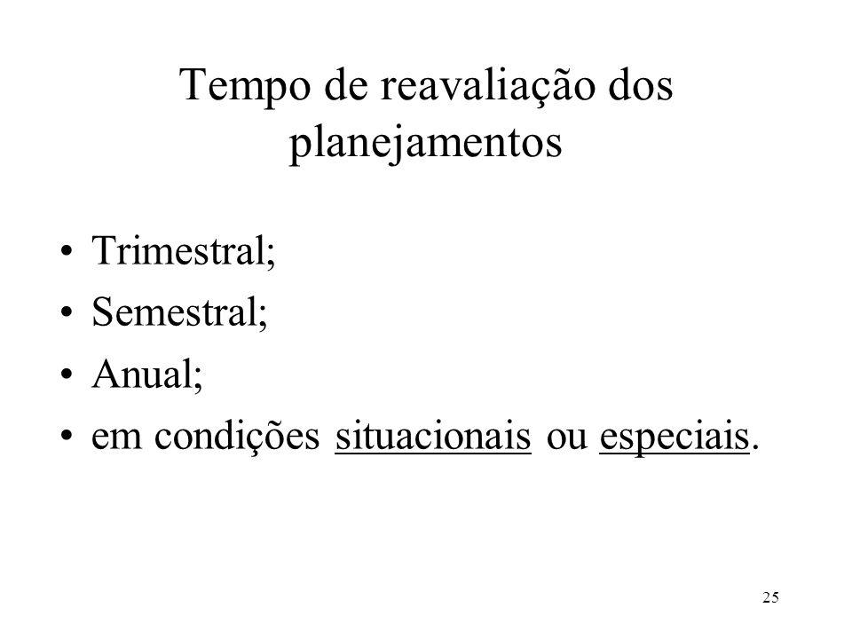 25 Tempo de reavaliação dos planejamentos Trimestral; Semestral; Anual; em condições situacionais ou especiais.