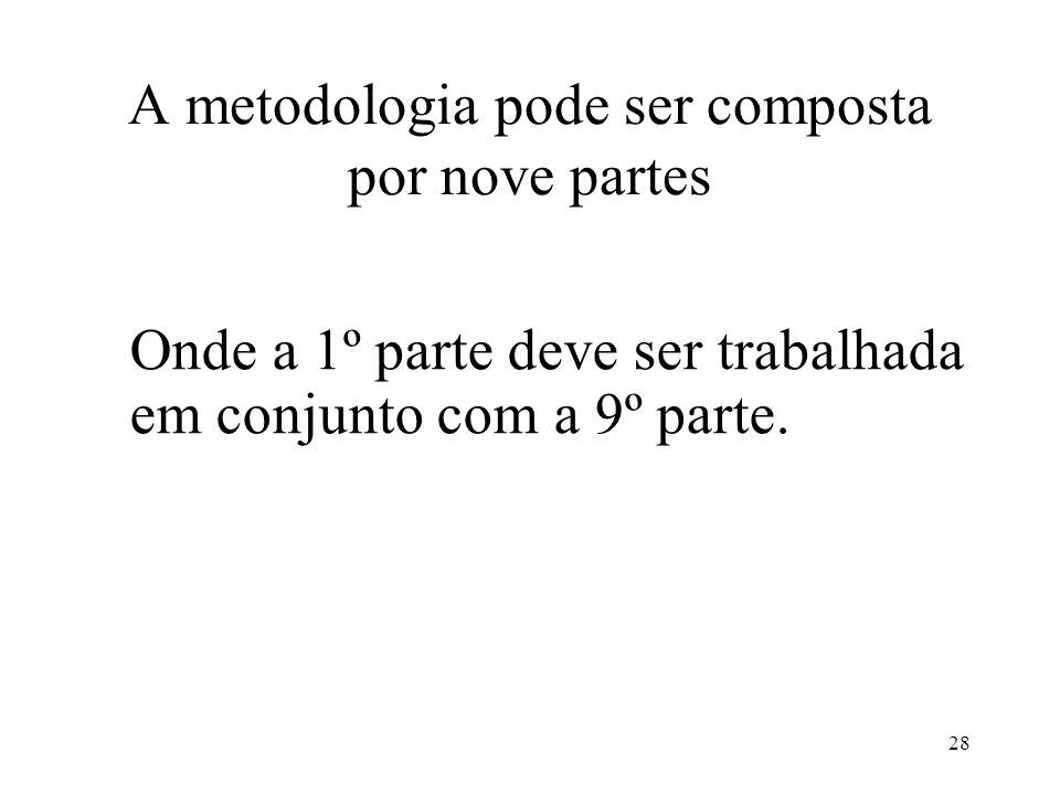 28 A metodologia pode ser composta por nove partes Onde a 1º parte deve ser trabalhada em conjunto com a 9º parte.