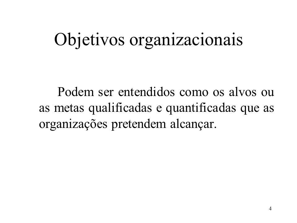 4 Objetivos organizacionais Podem ser entendidos como os alvos ou as metas qualificadas e quantificadas que as organizações pretendem alcançar.