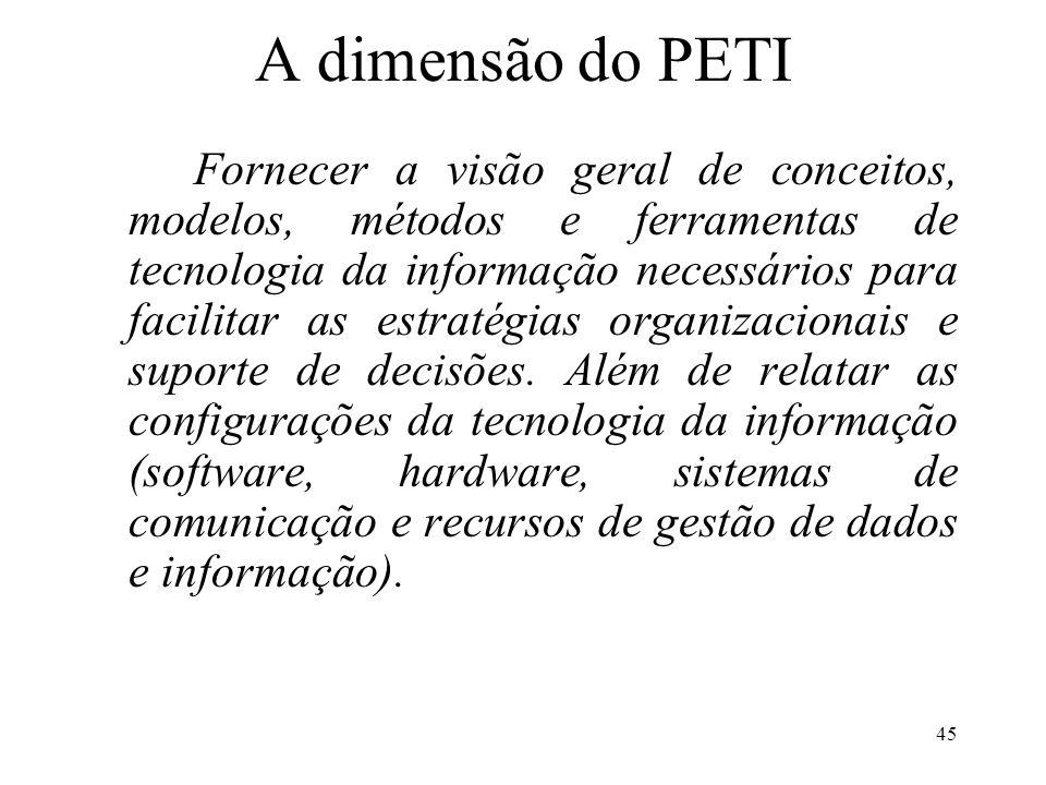 45 A dimensão do PETI Fornecer a visão geral de conceitos, modelos, métodos e ferramentas de tecnologia da informação necessários para facilitar as es